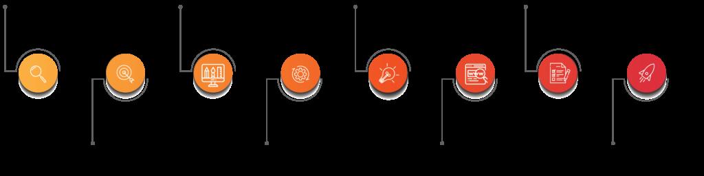 多語網站設計服務